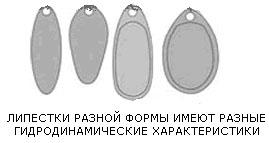 Ремонт микроволновых печей панасоник