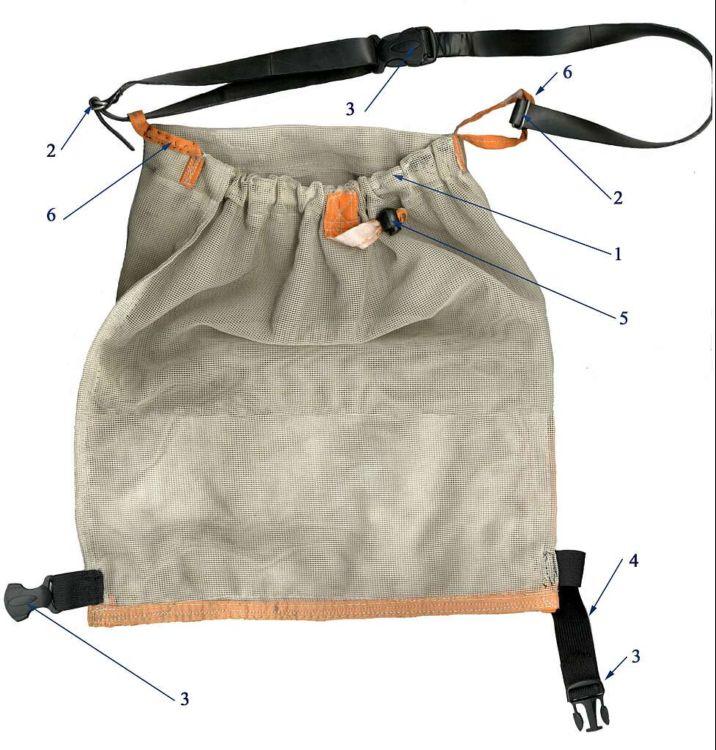 Как сделать сумку для рыбалки