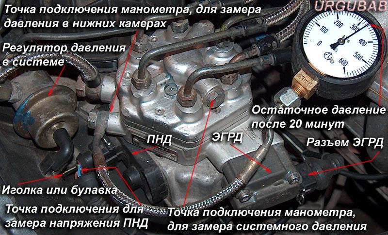 1.8 jetronic audi 80 перебои в двигателе не заводится