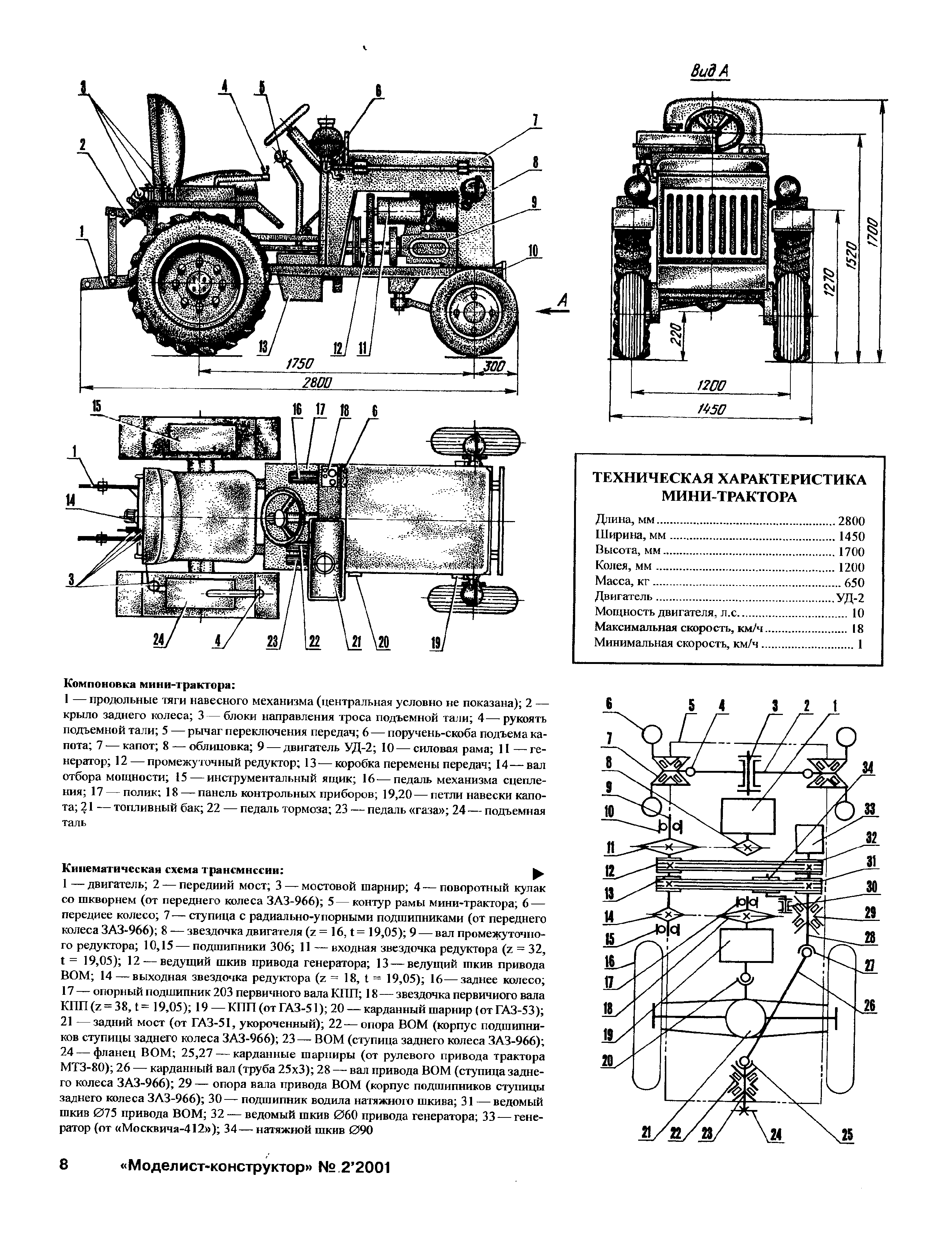 двигатель уд 2 м1 видео инструкция